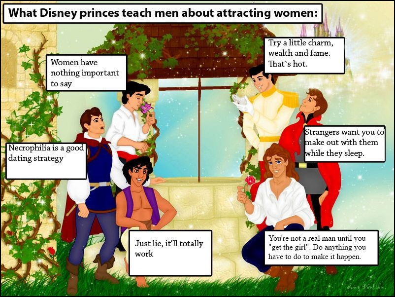 Disney Princes Critiqued - Author unknown